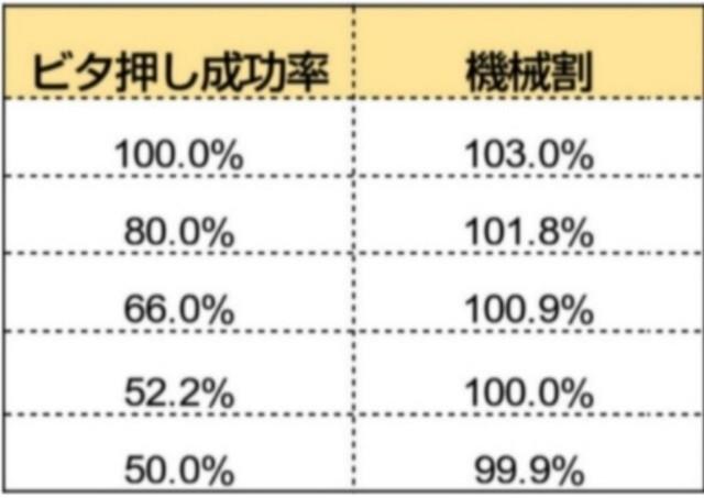 f:id:karutookaruto:20200202231821j:plain