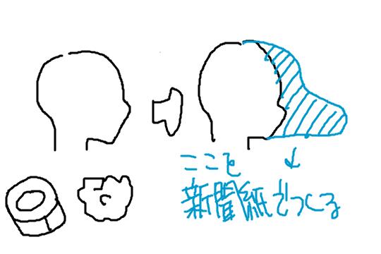 f:id:karyudo_mentosu:20161029235029p:plain