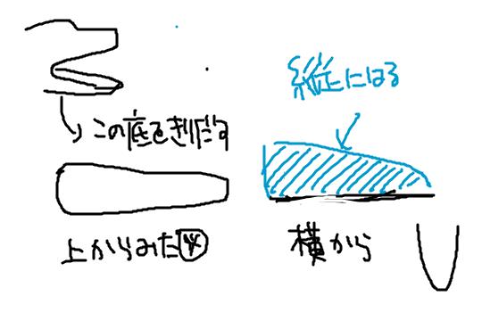 f:id:karyudo_mentosu:20161030002148p:plain