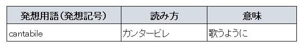 f:id:kasabow:20201018202933j:plain