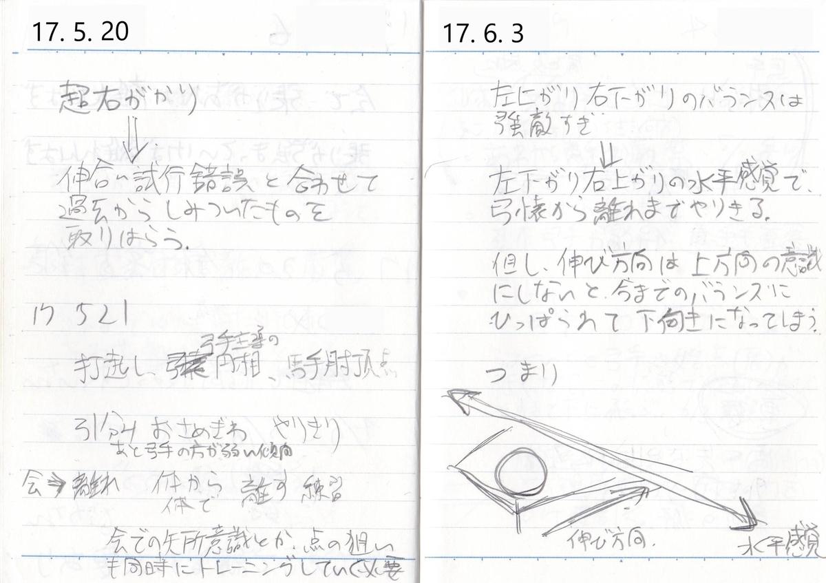 f:id:kasaderanohaji:20210914191123j:plain