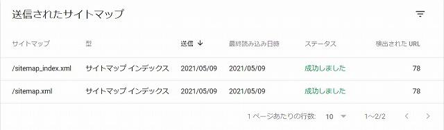 f:id:kasagokawahagi:20210509145517j:plain