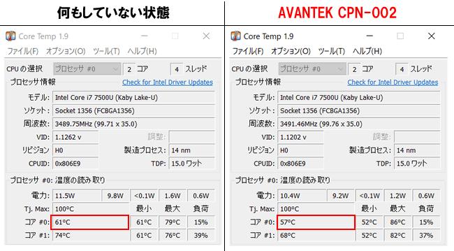 CPUの温度比較