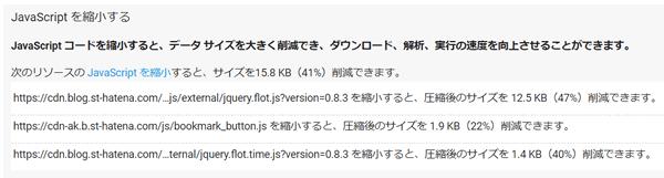 JavaScriptの縮小(圧縮)