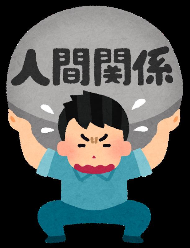ストレス 要因 キラーストレス マインドフルネス