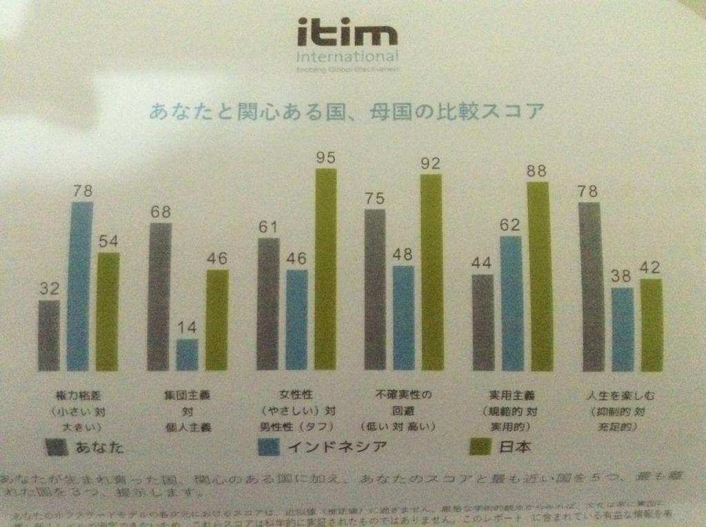f:id:kasaokanatsumi:20161029091226j:plain