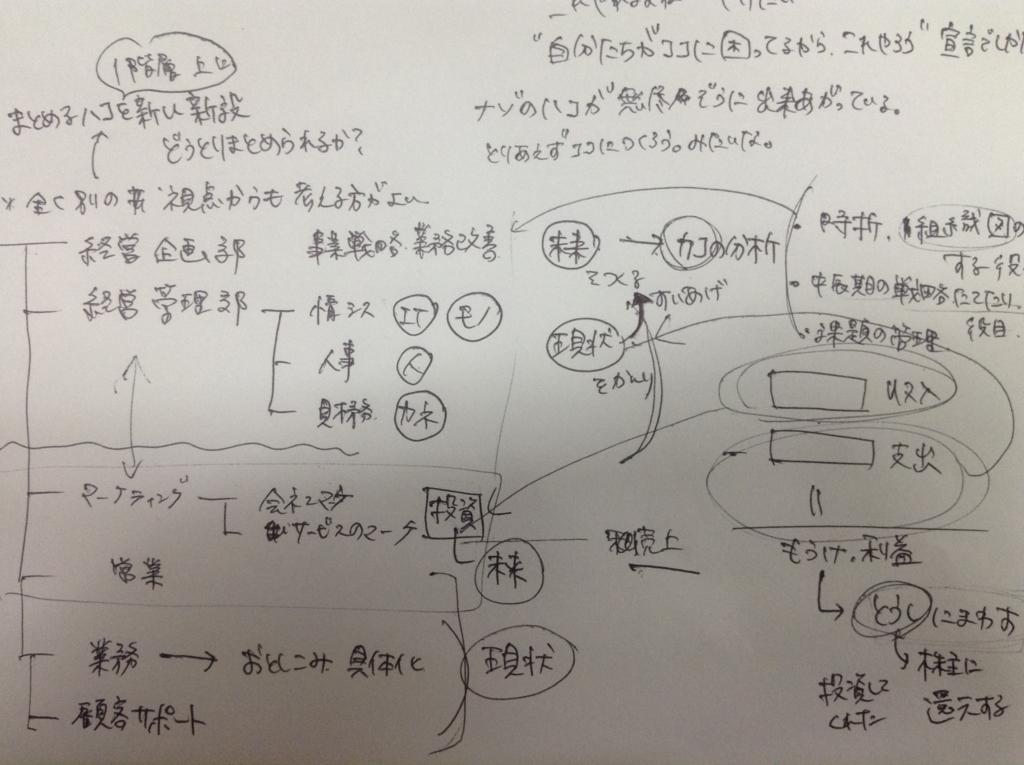 f:id:kasaokanatsumi:20161111230441j:plain