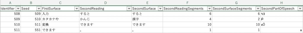 f:id:kasasagi_f:20190221005916p:plain