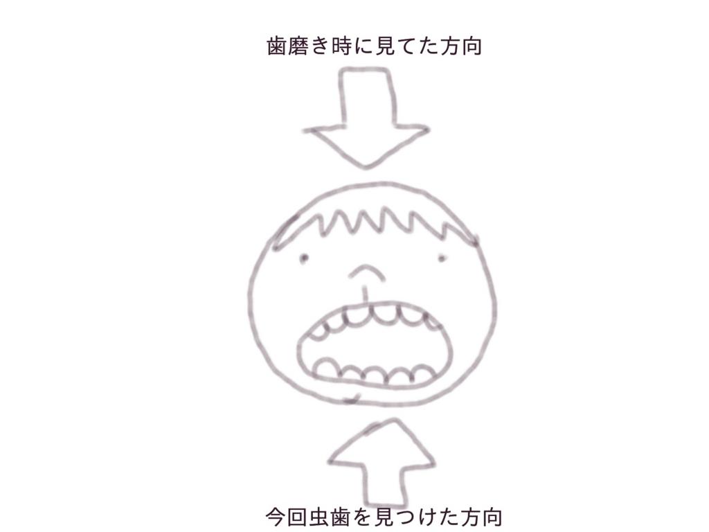 f:id:kasegitaihaha:20171130214704j:plain