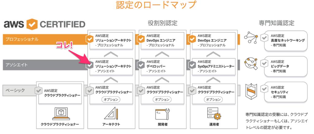 f:id:kasei_san:20180902184634p:plain