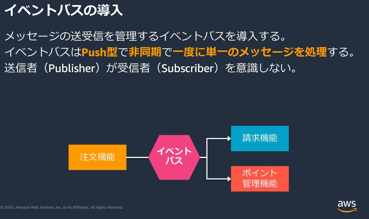 f:id:kasei_san:20200327230502p:plain