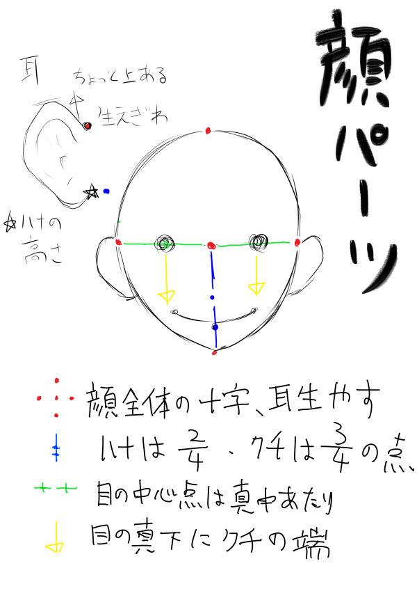 f:id:kasen_warashi:20170228090732j:plain