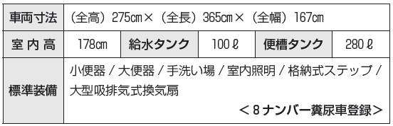 f:id:kasetutoire:20171029021412p:plain
