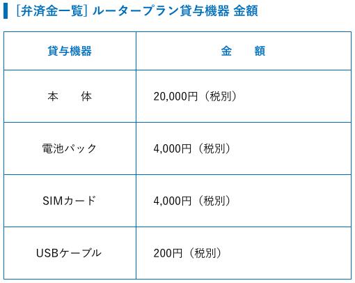 f:id:kashidan:20190723005751p:plain