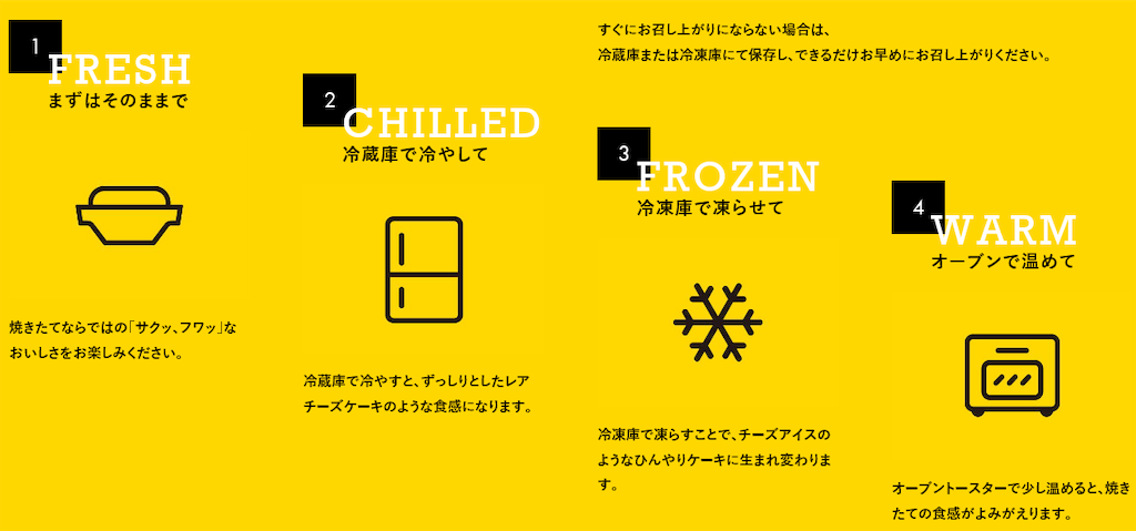 f:id:kashidan:20191128091312p:image