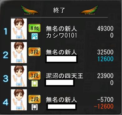 f:id:kashiwa0101:20180827004222p:plain