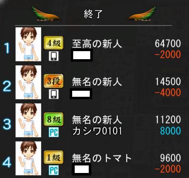 f:id:kashiwa0101:20180827011915p:plain