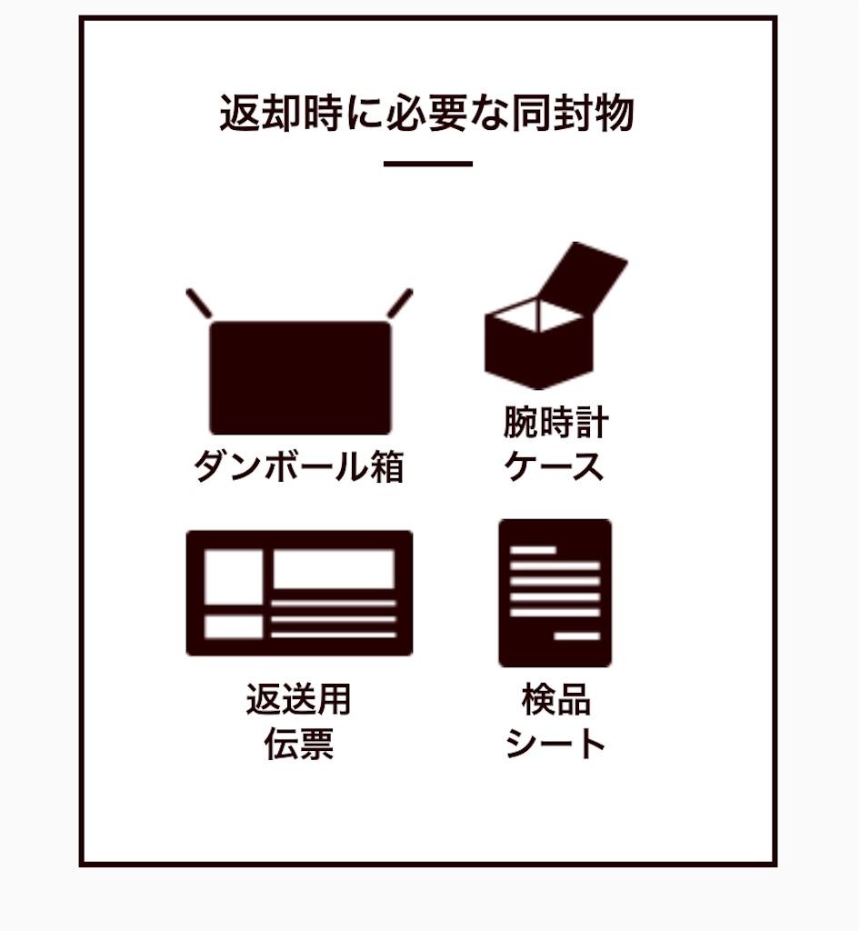 f:id:kasikaji:20180303205337j:image