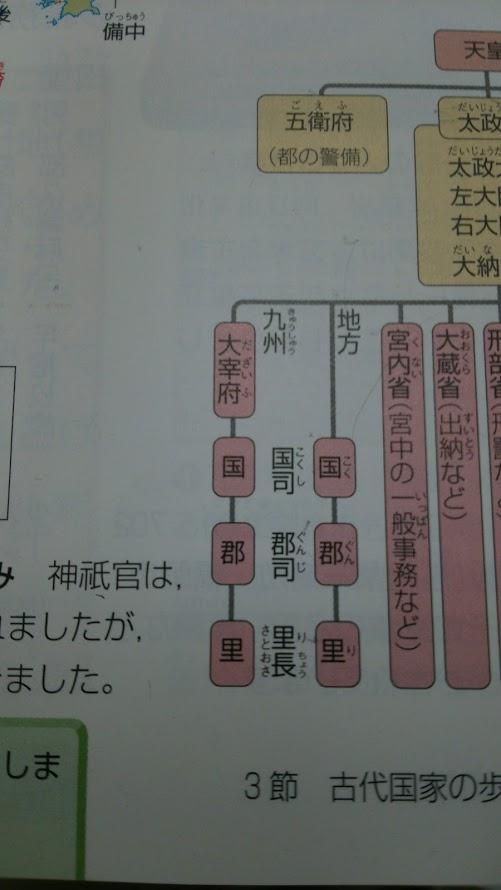 f:id:kasikoi:20170302112128p:plain