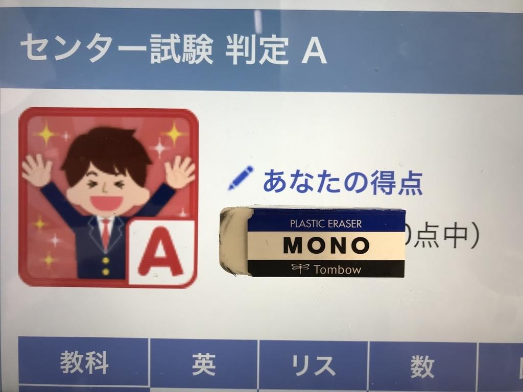 センターA判定 バンザイシステム