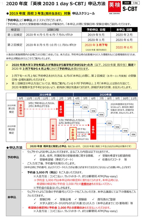 f:id:kasikoi:20190713134117p:plain