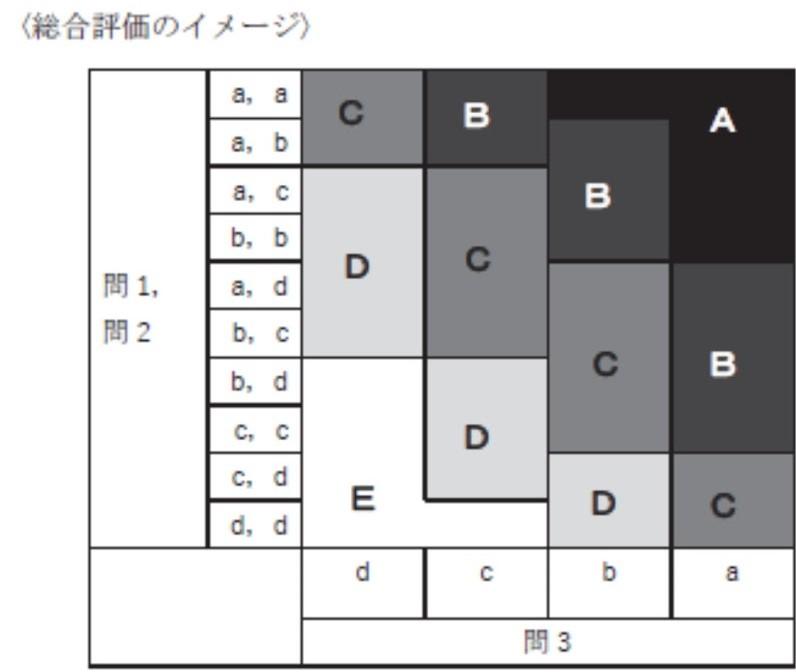 f:id:kasikoi:20190823164019j:plain