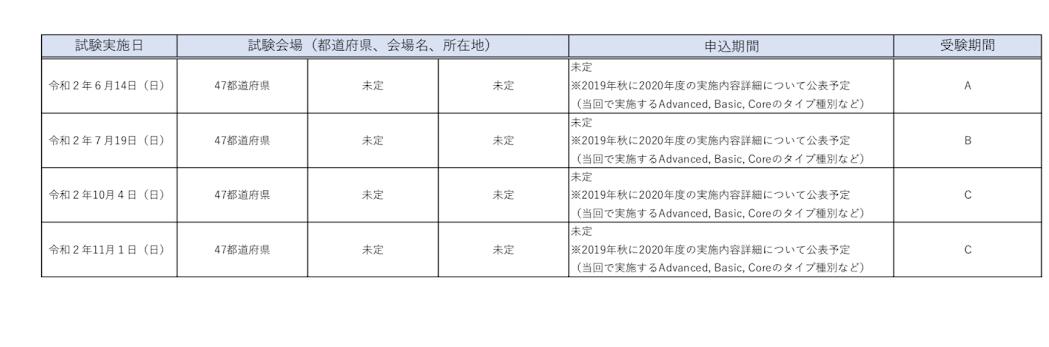 f:id:kasikoi:20190830171335p:plain