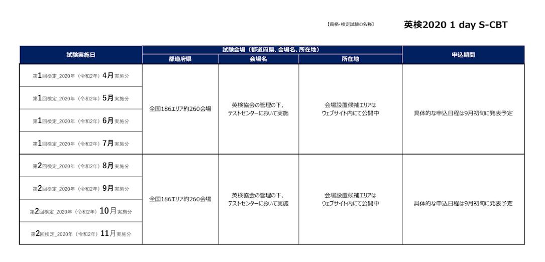 f:id:kasikoi:20190830173040p:plain