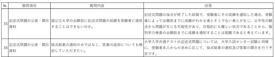 f:id:kasikoi:20190926124130p:plain