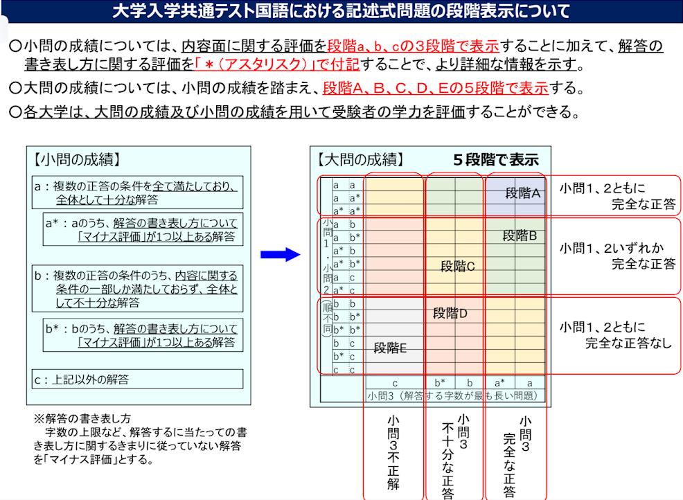 f:id:kasikoi:20190926125208p:plain