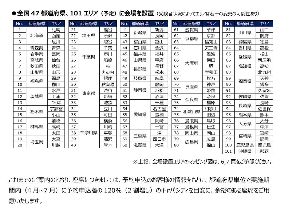 f:id:kasikoi:20191113140313p:plain