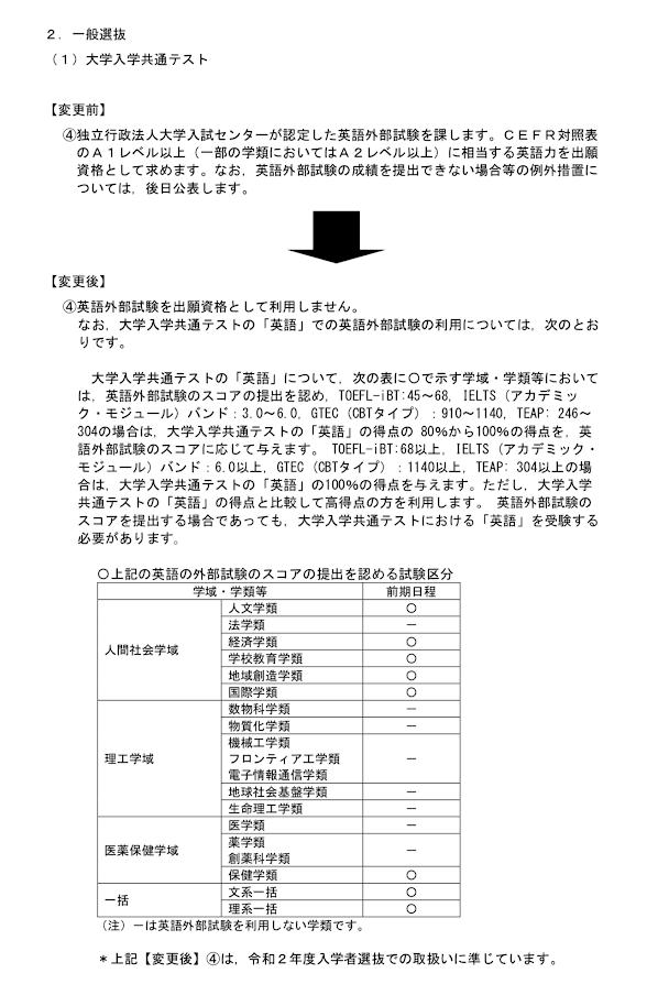 金沢大学2021年度入試英語民間試験