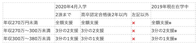 f:id:kasikoi:20191226213029p:plain