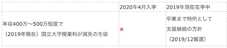 f:id:kasikoi:20191226213104p:plain