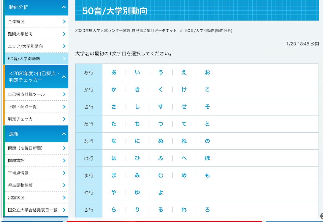 f:id:kasikoi:20200122115918p:plain