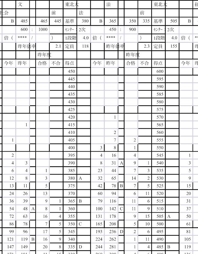 f:id:kasikoi:20200122120239p:plain