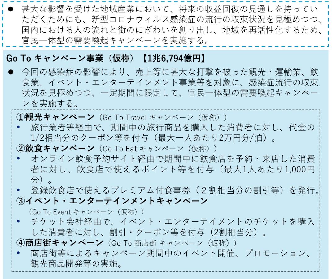GoToキャンペーン事業 経済産業省