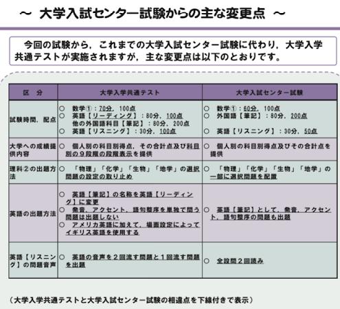 f:id:kasikoi:20200727121455p:plain