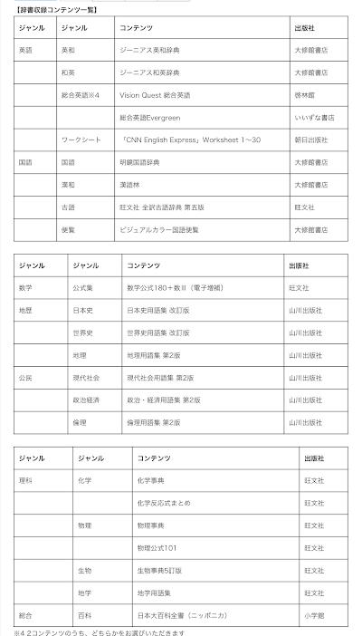 電子辞書EX-wordオンライン版収録の辞書コンテンツ