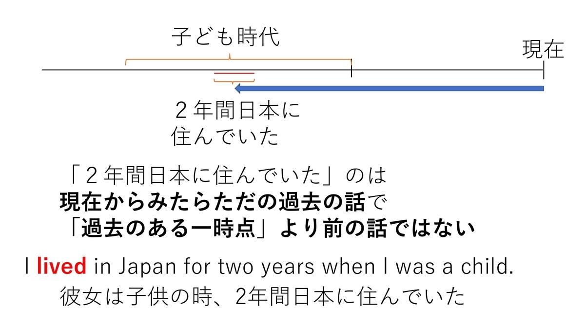 f:id:kasikoi:20210517122442j:plain