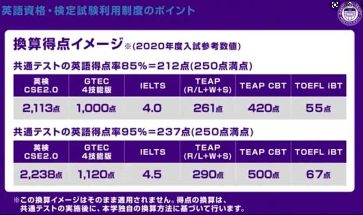 f:id:kasikoi:20210519173639p:plain