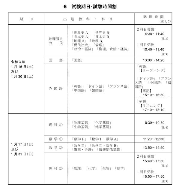 f:id:kasikoi:20210524133914p:plain