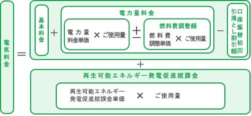 f:id:kasikorera2017:20190928213638j:plain