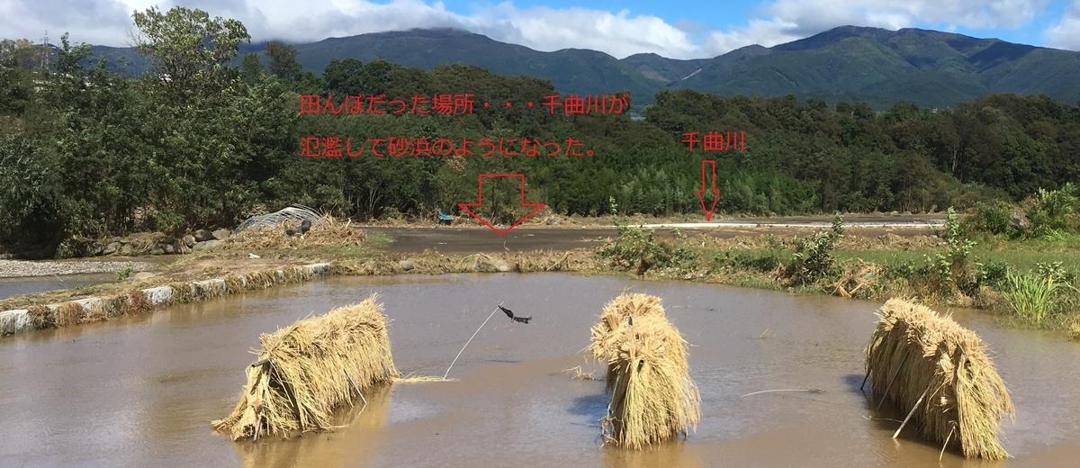 f:id:kasikorera2017:20191013204305j:plain