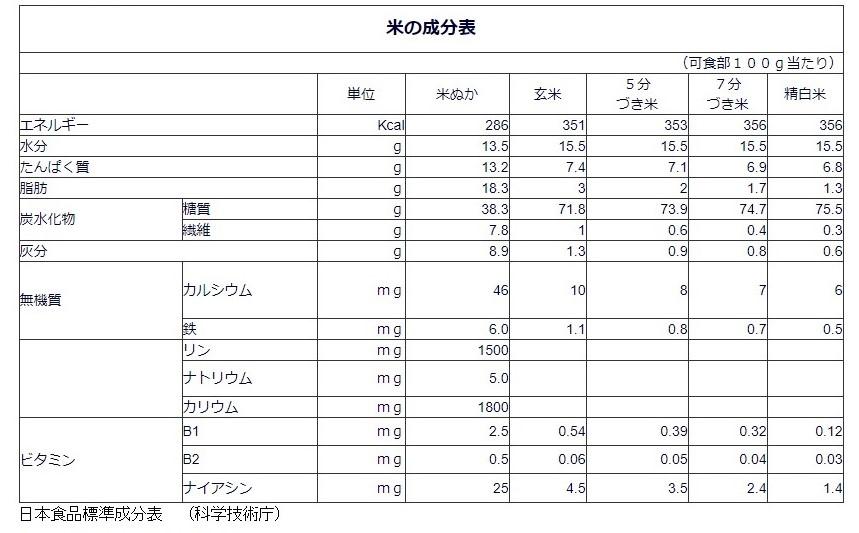 f:id:kasikorera2017:20200516220909j:plain