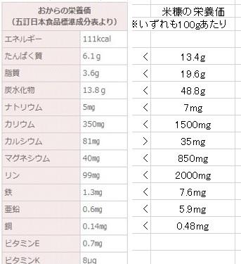 f:id:kasikorera2017:20210118203318j:plain