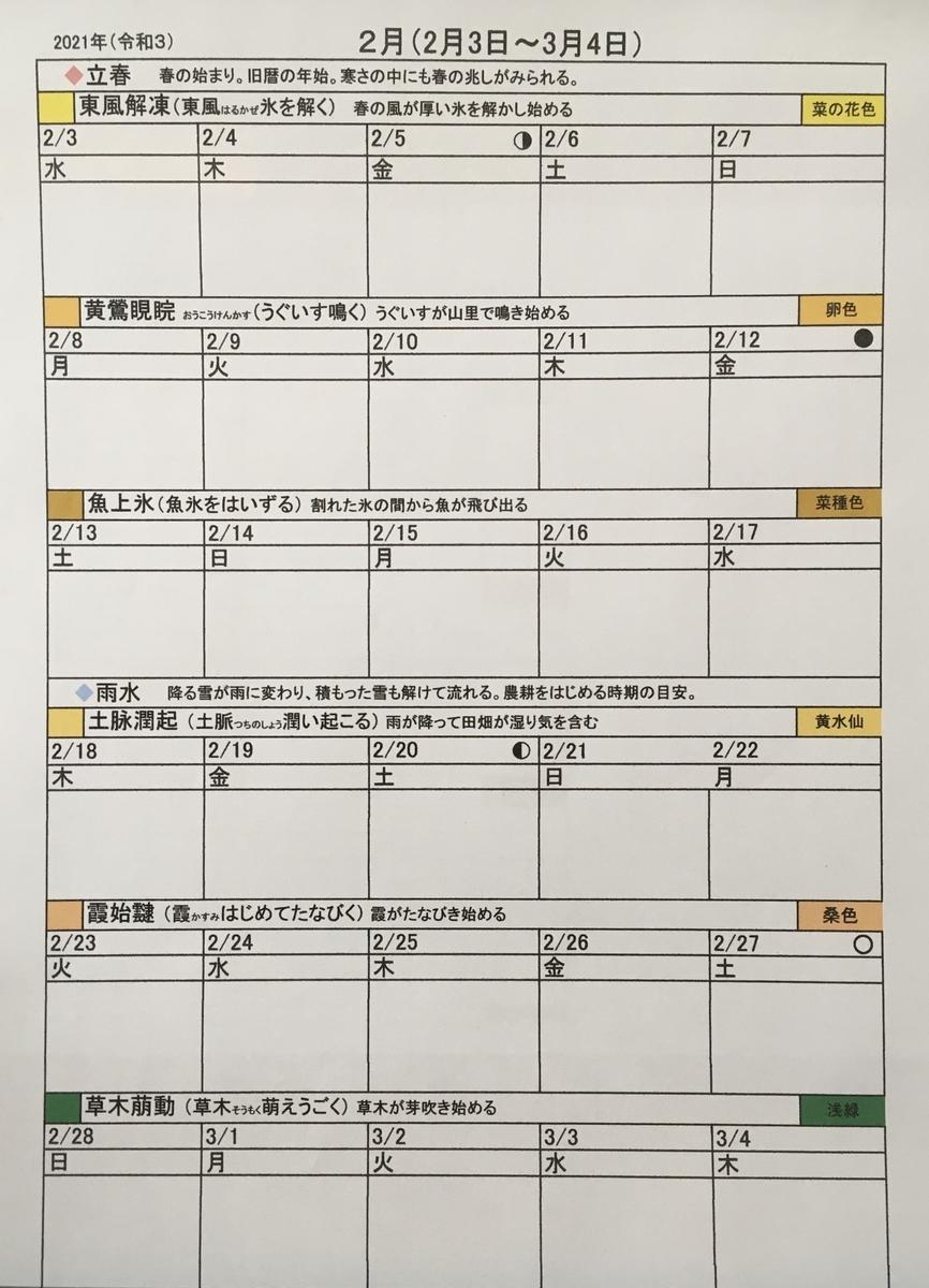 f:id:kasikorera2017:20210204194418j:plain