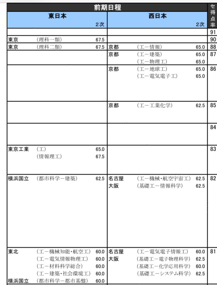 f:id:kasisuorange:20200414105002p:plain