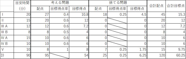 f:id:kasisuorange:20210130101840p:plain