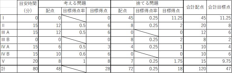 f:id:kasisuorange:20210130104419p:plain